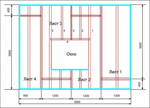 Схема крепления каркаса на стену с окном