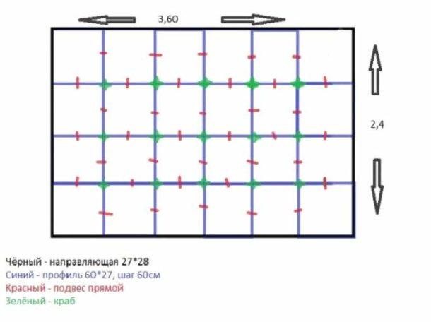 Схема потолочной обрешетки