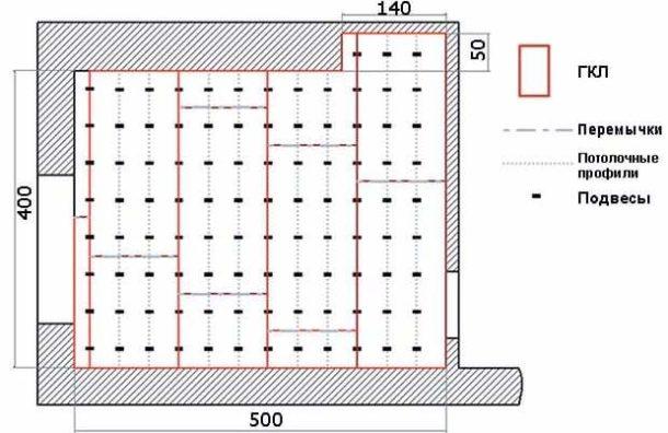 Пример простейшей схемы одноуровневого потолка