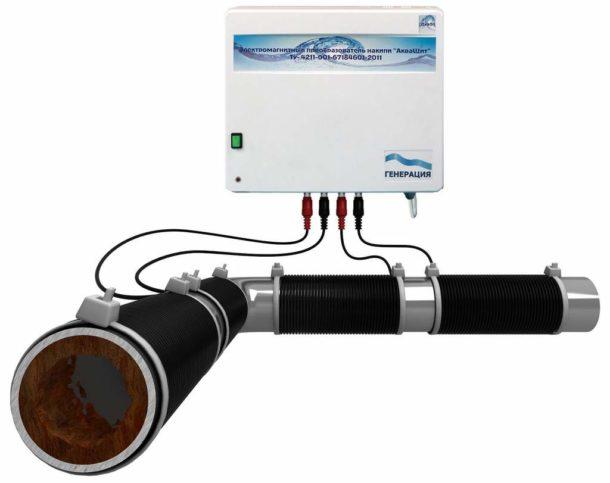 Электромагнитная установка для смягчения воды