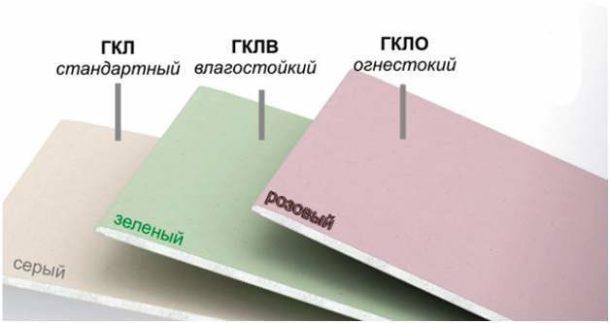 Разновидности гипсокартонных листов