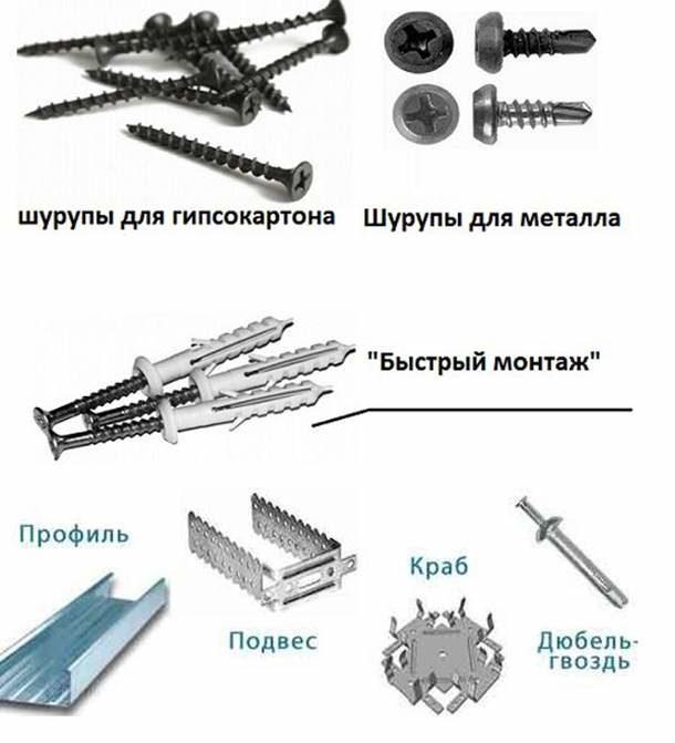 Материалы и крепеж для сборки гипсокартонной конструкции
