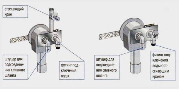Устройство отдельного сифона для бытовой техники