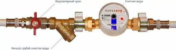 Последовательность подключения к водопроводу устройства очистки и счетчика