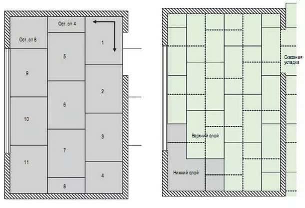 Схема укладки ГВЛ на деревянное основание