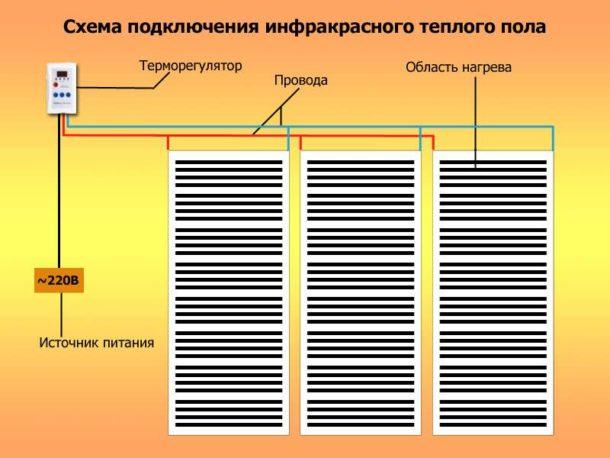 Подключение нагревательных элементов к терморегулятору