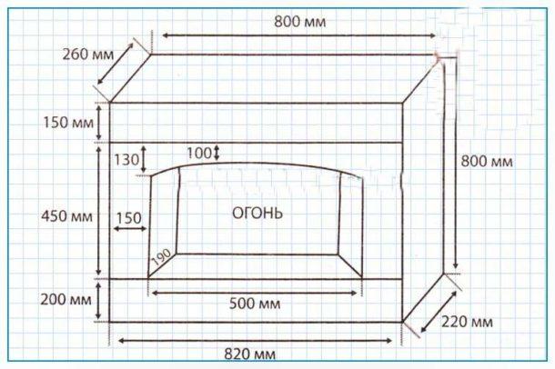 Пример простейшего чертежа фальшкамина с обязательным указанием размеров