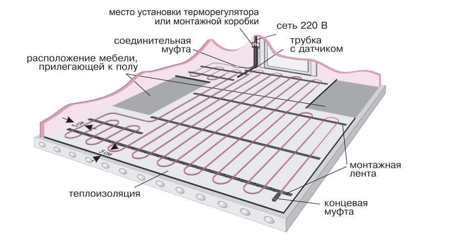 Монтаж водяного теплого пола под плитку своими руками