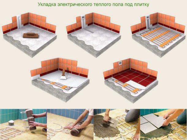 Принципы монтажа электрического теплого пола под кафель