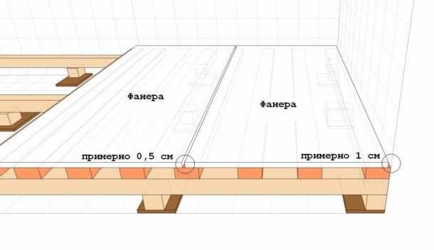 Ceresit vws и теплоизоляции фасадов wm