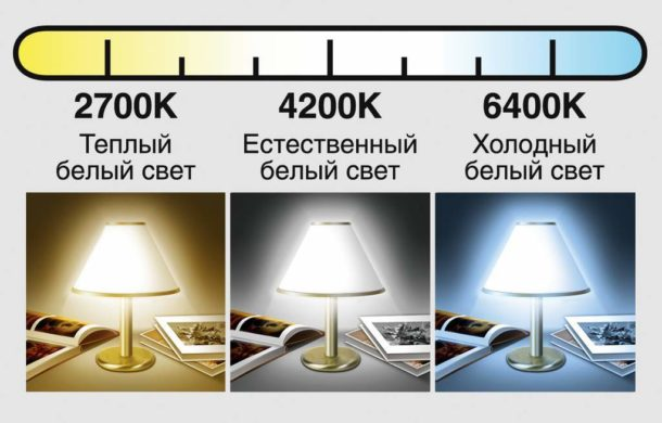 Выбираем подходящее освещение для комнат