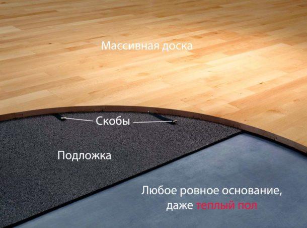 Монтаж элементов пола на скобы