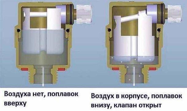 Принцип действия автоматического воздухоотводчика