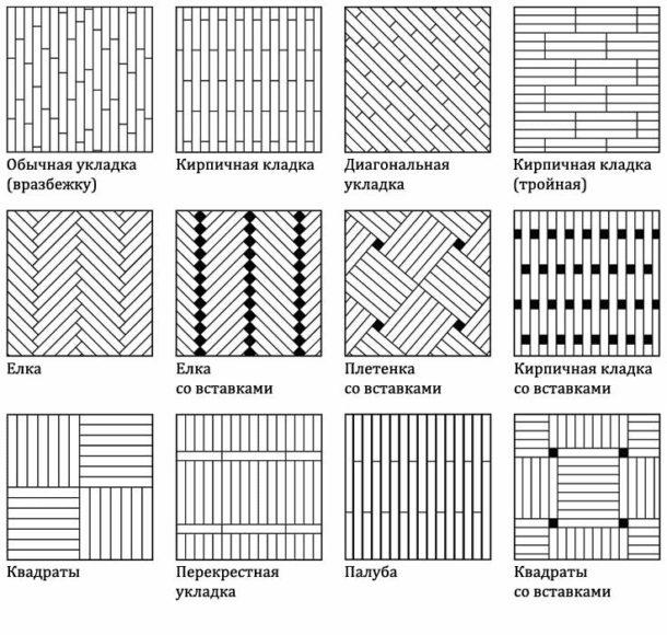 Схемы укладки паркетных элементов