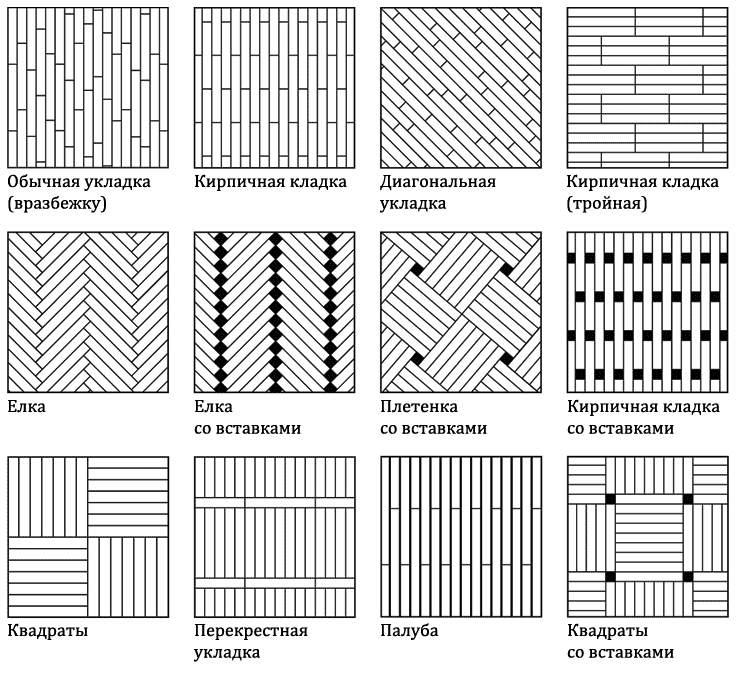 Программа расчета схемы укладки ламината