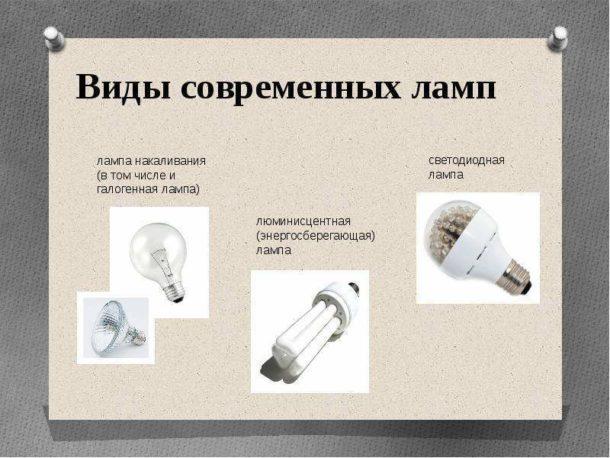 Современные виды ламп