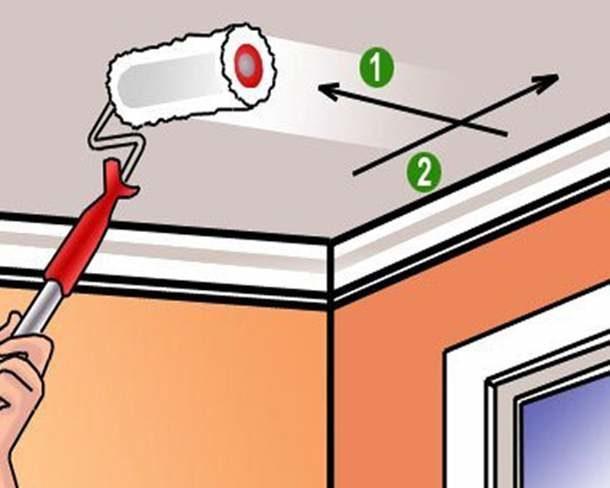 Направления окрашивания оклеенного потолка