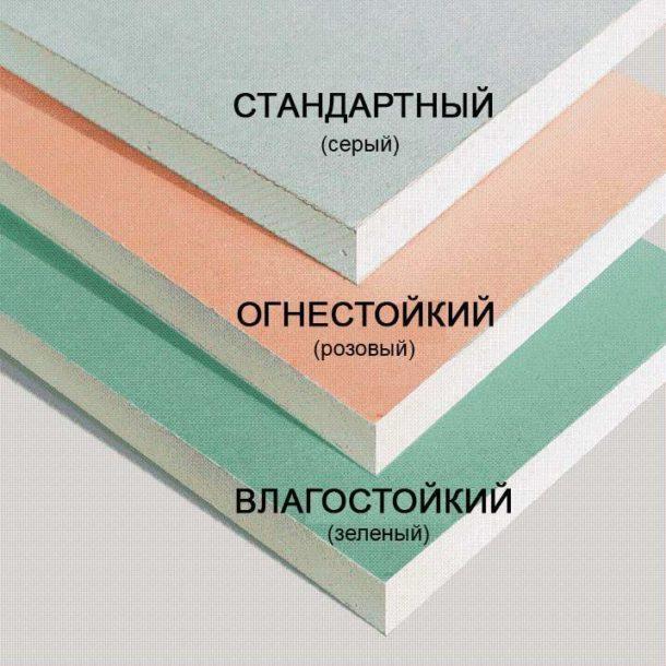 Каждый вид ГКЛ имеет свой состав и свойства