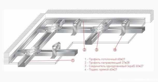 Элементы потолочного каркаса из металлопрофиля