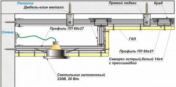 Схема простейшего двухуровневого потолка, вид сбоку в разрезе