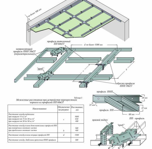Схематическое изображение конструкции с указанием расстояний между элементами
