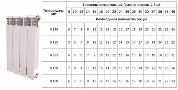 Таблица для приблизительного подсчета