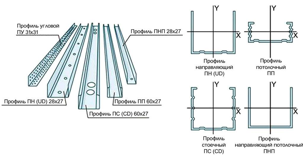 Стены из досок пароизоляция