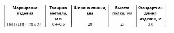 Таблица размеров направляющего потолочного металлопрофиля