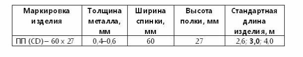 Таблица размеров ПП (CD)