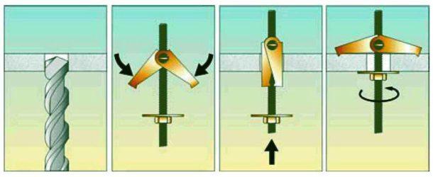 Установка пружинного дюбеля-крюка