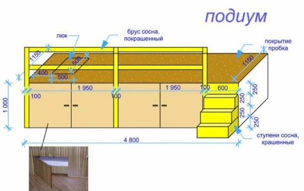 Чертеж конструкции со ступеньками