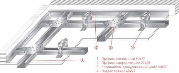 Схема расположения элементов каркаса