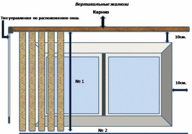 Замеры для вертикальной конструкции