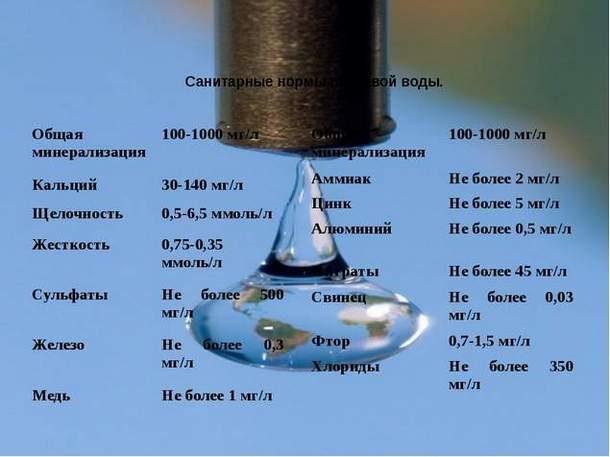 Нормы питьевой воды