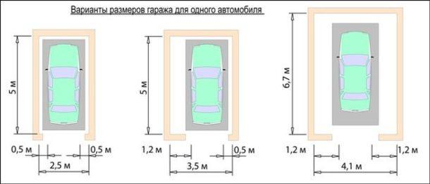 Размеры гаража на одну машину