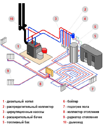 Турбированная газовая колонка без дымоходаСпособ розжига