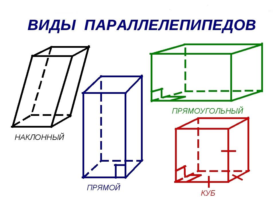 Как посчитать кубатуру помещения сложной формы пошаговая инструкция