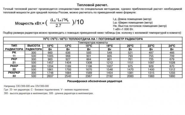 Расчет количества радиаторов отопления на площадь квартиры