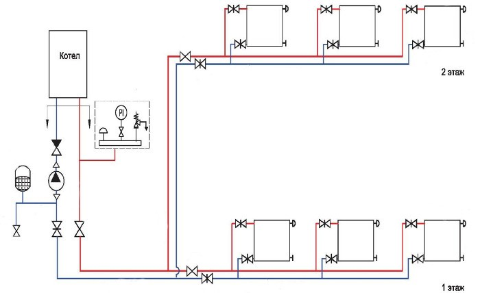 Как выполнить подключение радиатора отопления к полипропиленовым трубам