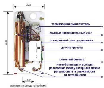 Подключим газовую колонку