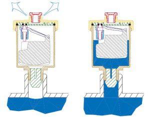 Функционирование воздушных клапанов в отопительной системе
