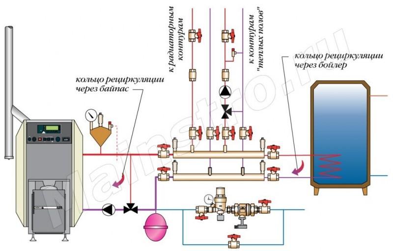 Холодные батареи определяем причины и устраняем неисправности