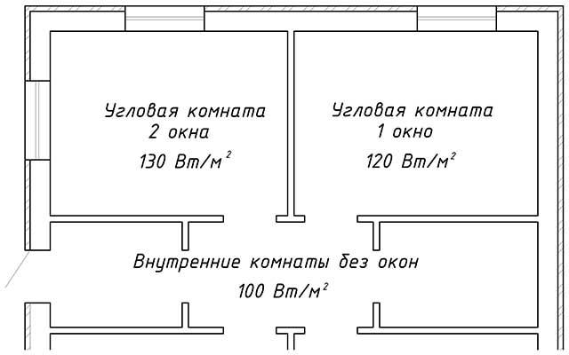 Калькулятор для расчёта тёплого пола