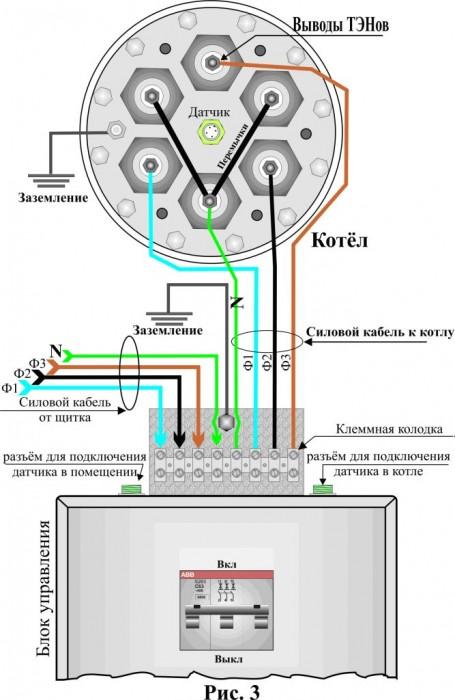 Сообщества                             eBay DRIVE2.RU                             Блог                                 Термостат-программатор для газового котла