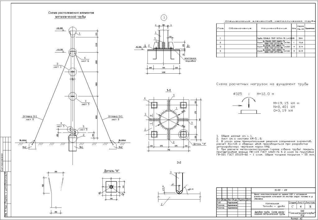 Проект газовой котельной как все сделать правильно