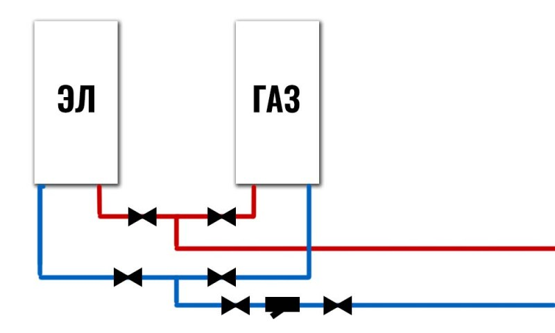 Обвязка электрокотла