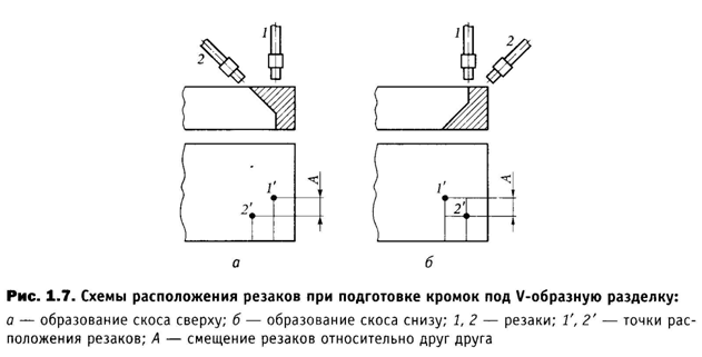 Сварка газовой трубы под давлением