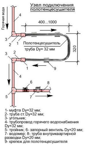 Перенос полотенцесушителя - порядок работ, правила подключения полотенцесушителя