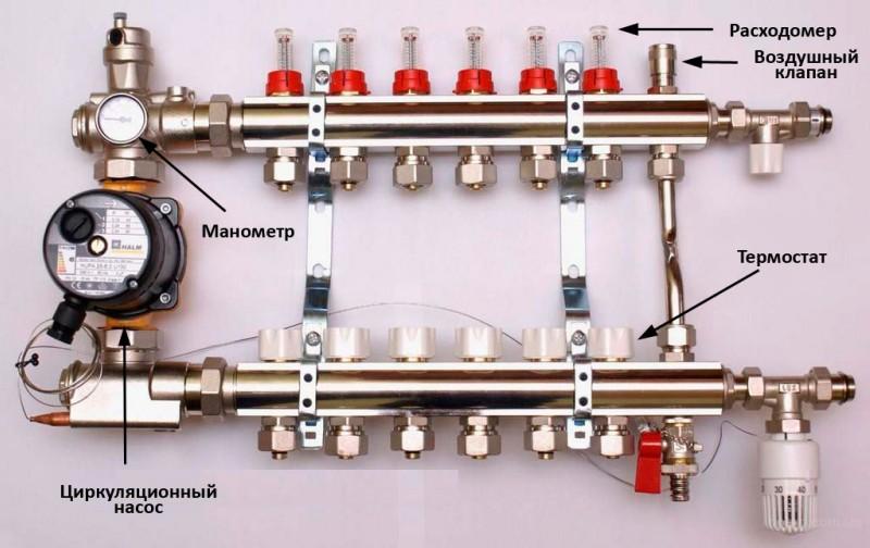 Коллектор отопления что это такое, схема и изготовление своими руками