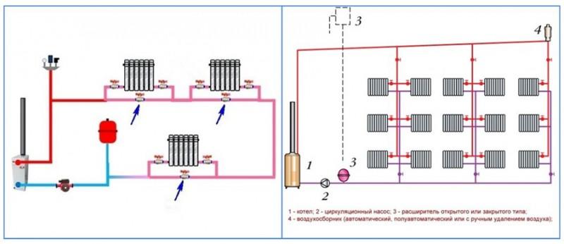 Как спустить воздух из радиатора отопления Пошаговая инструкция